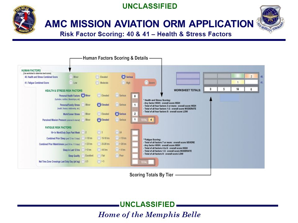 Home of the Memphis Belle UNCLASSIFIED AMC MISSION AVIATION ORM APPLICATION Risk Factor Scoring: 40 & 41 – Health & Stress Factors
