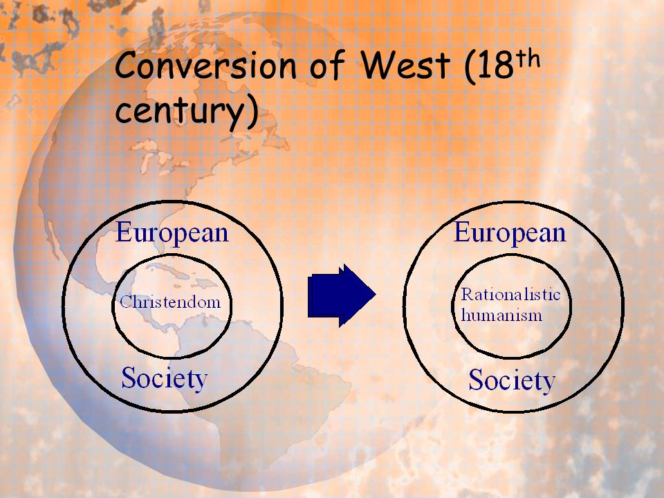 Conversion of West (18 th century)