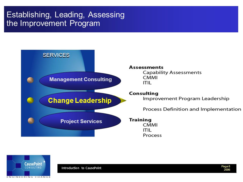 Page Introduction to CausePoint Change Leadership Project Services Management Consulting Establishing, Leading, Assessing the Improvement Program SERVICES