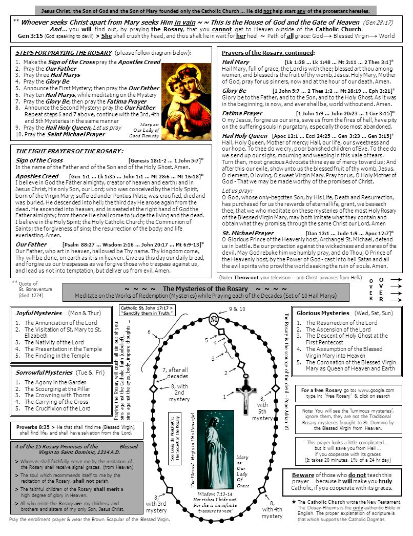 M 2 3 4 6 7, after all decades 9 & 10 8, with 3rd mystery 8, with 4th mystery 8, with 2nd mystery 8, with 5th mystery STEPS FOR PRAYING THE ROSARY (please follow diagram below): 1.