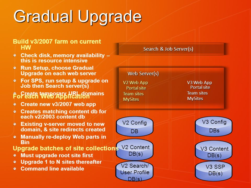 Gradual Upgrade Build v3/2007 farm on current HW Check disk, memory availability – this is resource intensive Run Setup, choose Gradual Upgrade on eac