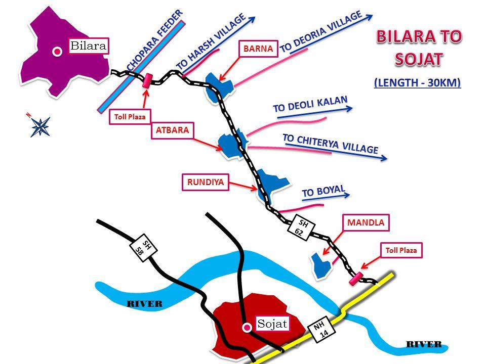 NH 14 Bilara Sojat SH 58 SH 62