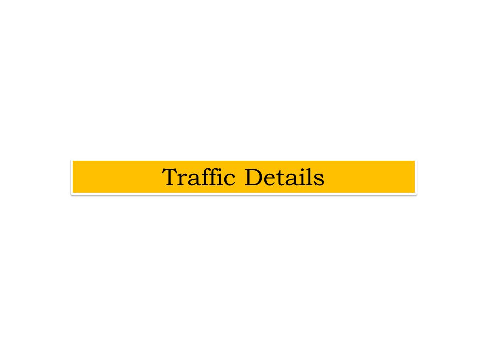 Traffic Details
