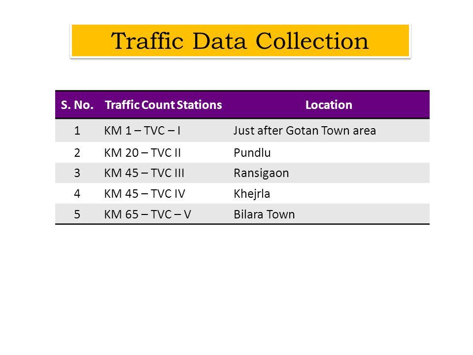 S. No.Traffic Count StationsLocation 1KM 1 – TVC – IJust after Gotan Town area 2KM 20 – TVC IIPundlu 3KM 45 – TVC IIIRansigaon 4KM 45 – TVC IVKhejrla