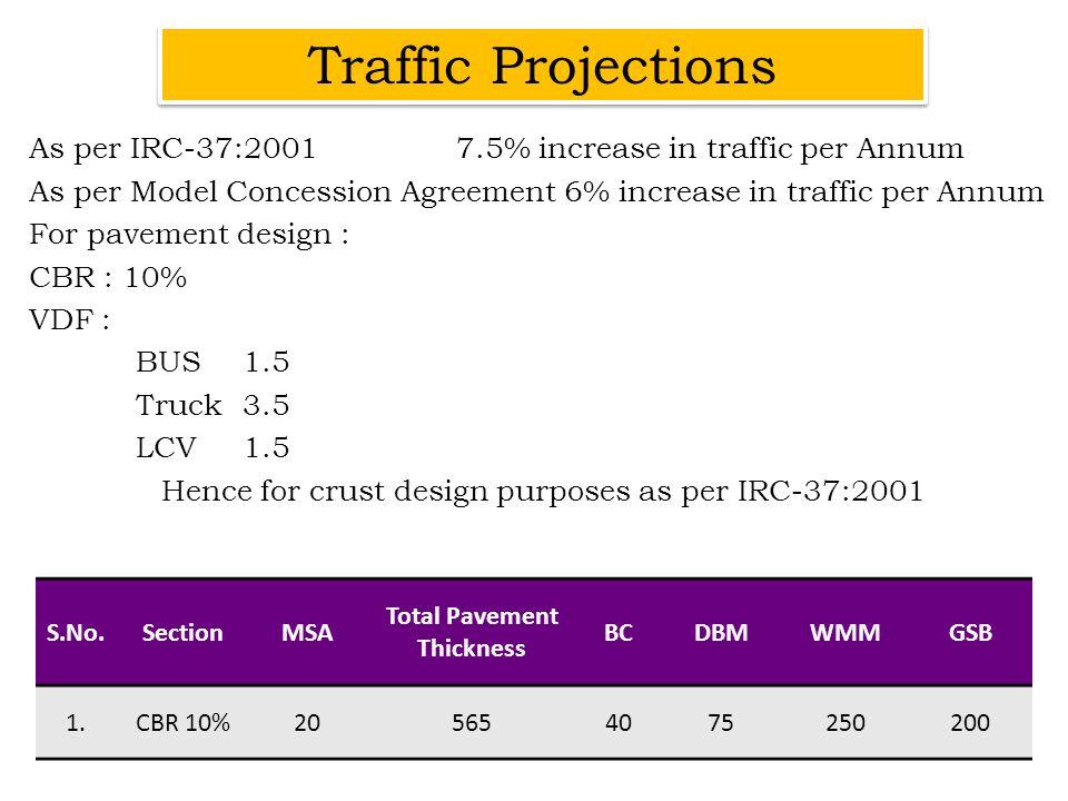 As per IRC-37:20017.5% increase in traffic per Annum As per Model Concession Agreement 6% increase in traffic per Annum For pavement design : CBR : 10