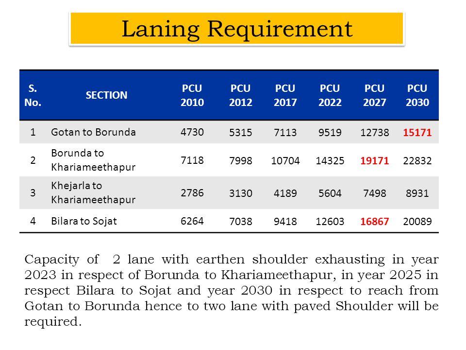 Laning Requirement S. No. SECTION PCU 2010 PCU 2012 PCU 2017 PCU 2022 PCU 2027 PCU 2030 1Gotan to Borunda4730 5315711395191273815171 2 Borunda to Khar