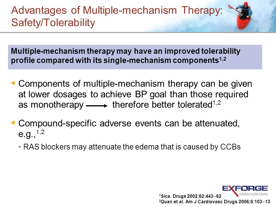 Advantages of Multiple-mechanism Therapy: Safety/Tolerability Components of multiple-mechanism therapy can be given at lower dosages to achieve BP goal than those required as monotherapy therefore better tolerated 1,2 Compound-specific adverse events can be attenuated, e.g., 1,2 RAS blockers may attenuate the edema that is caused by CCBs 1 Sica.