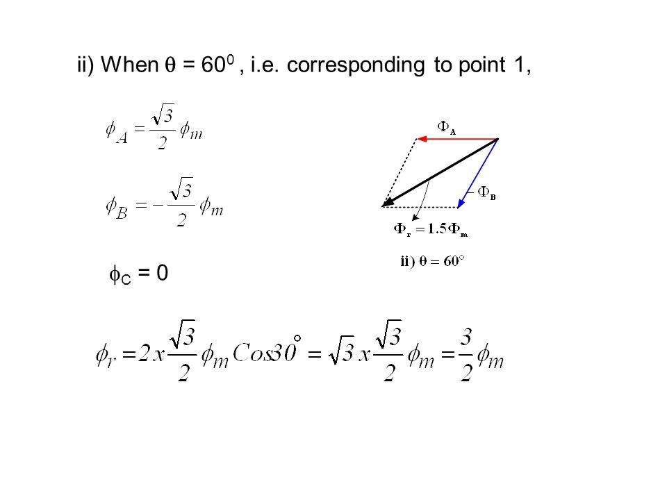 ii) When = 60 0, i.e. corresponding to point 1, C = 0