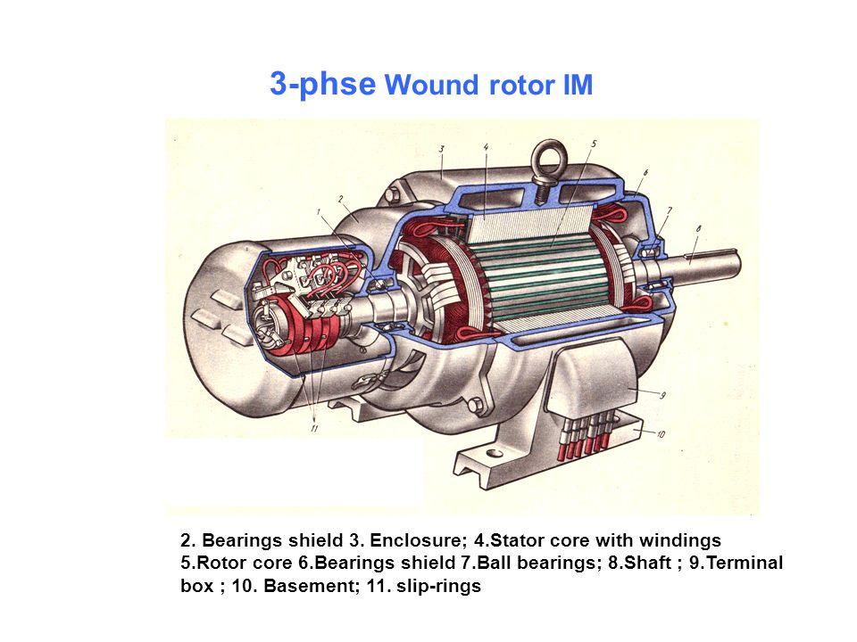 3-phse Wound rotor IM 2. Bearings shield 3. Enclosure; 4.Stator core with windings 5.Rotor core 6.Bearings shield 7.Ball bearings; 8.Shaft ; 9.Termina