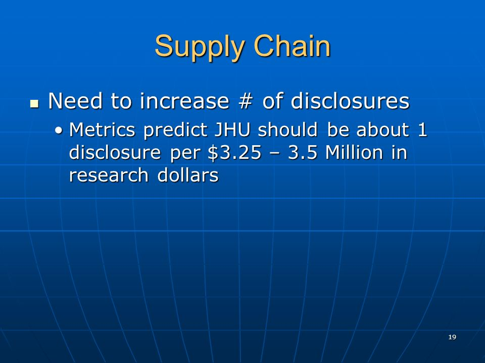Supply Chain Need to increase # of disclosures Need to increase # of disclosures Metrics predict JHU should be about 1 disclosure per $3.25 – 3.5 Mill