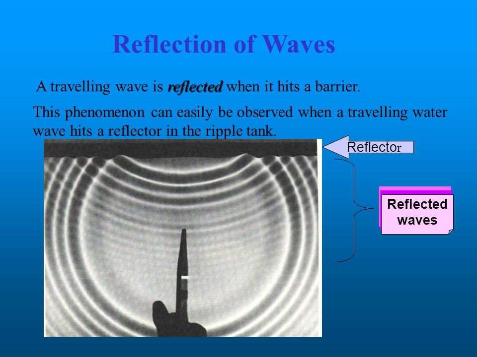 Lets take water waves as an example to study the characteristics of waves…. The behavior of water waves demonstrates all these characteristics…….. cha