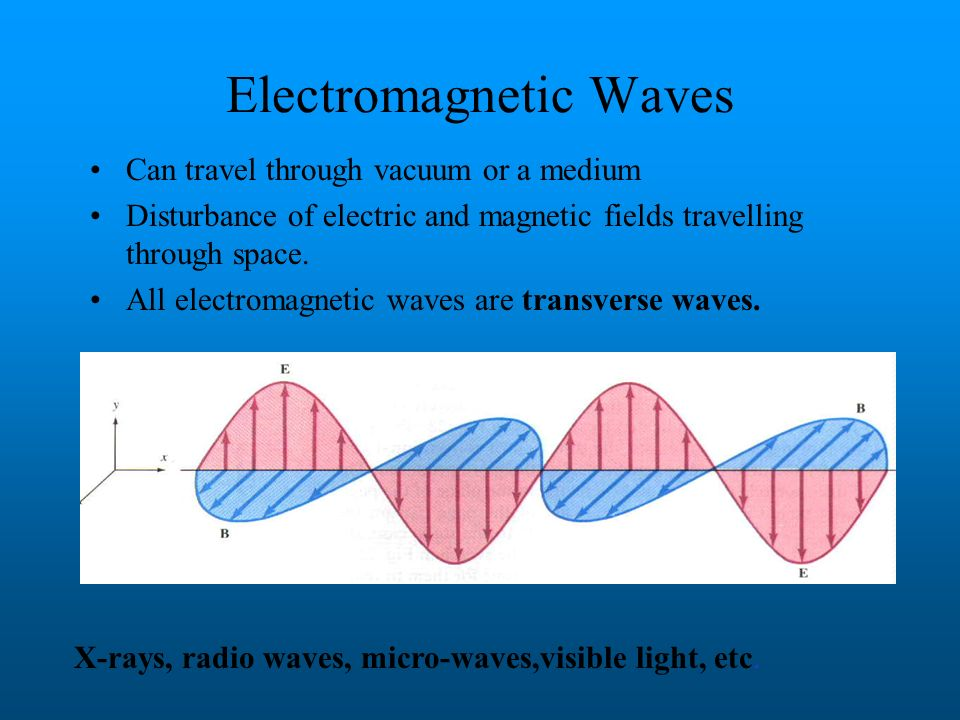 Longitudinal Waves (Mechanical) When energy travels through a medium (matter), matter is compressed in the forward direction. Examples: Sound, or a sp