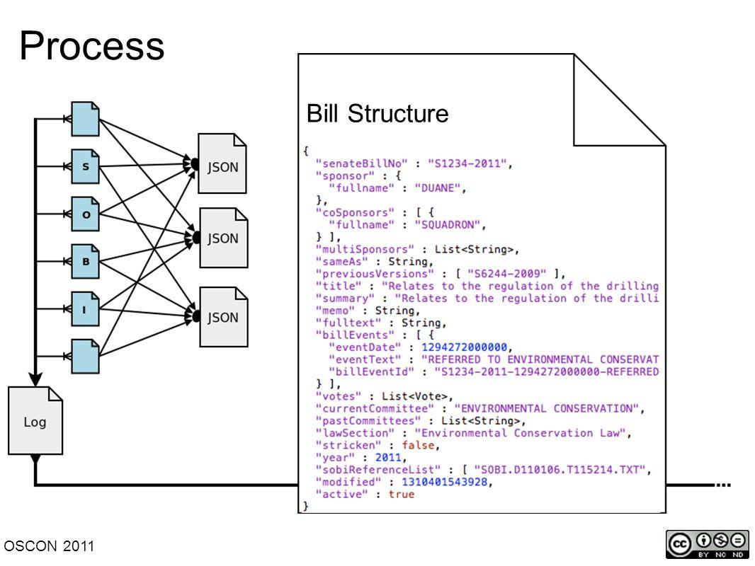 Bill Structure Process OSCON 2011