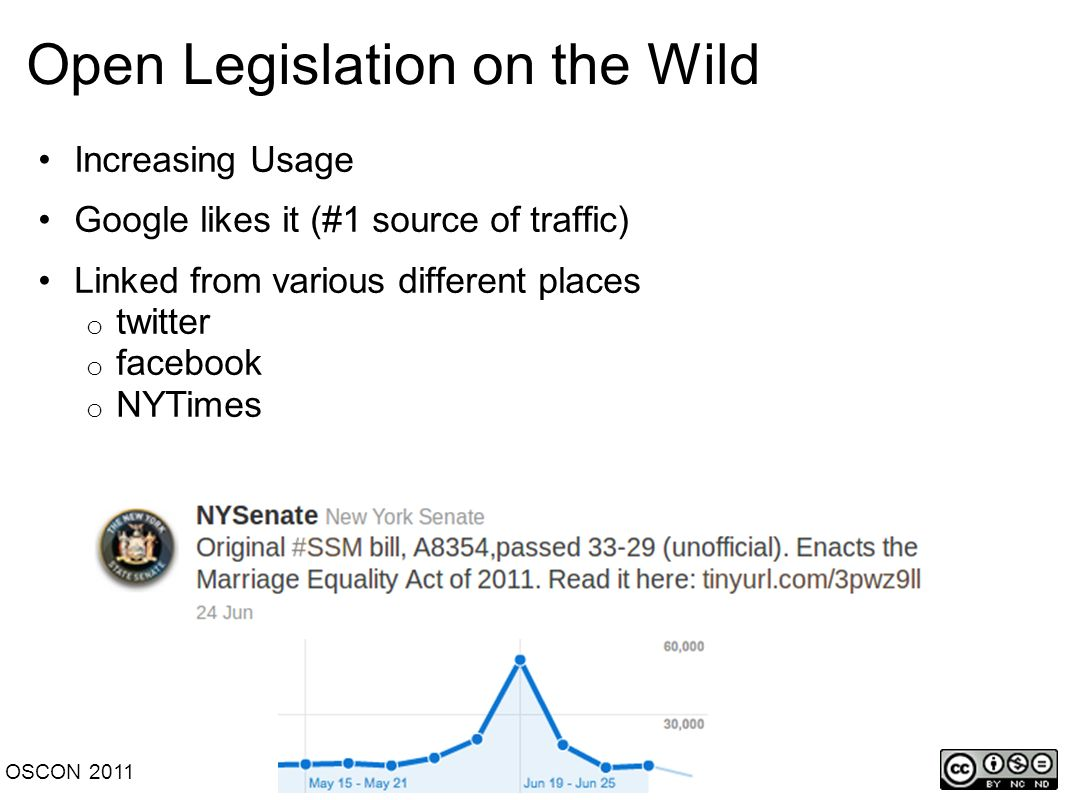 Open Legislation on the Wild Increasing Usage Google likes it (#1 source of traffic) Linked from various different places o twitter o facebook o NYTimes OSCON 2011