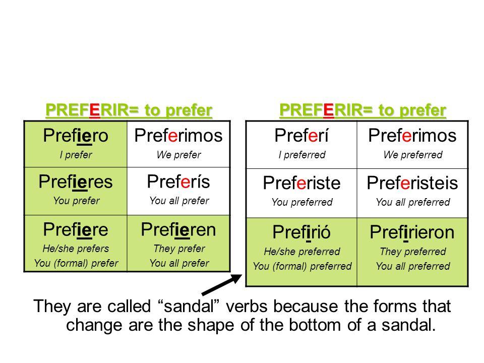 Prefiero I prefer Preferimos We prefer Prefieres You prefer Preferís You all prefer Prefiere He/she prefers You (formal) prefer Prefieren They prefer