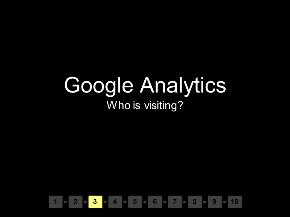 Google Analytics Who is visiting