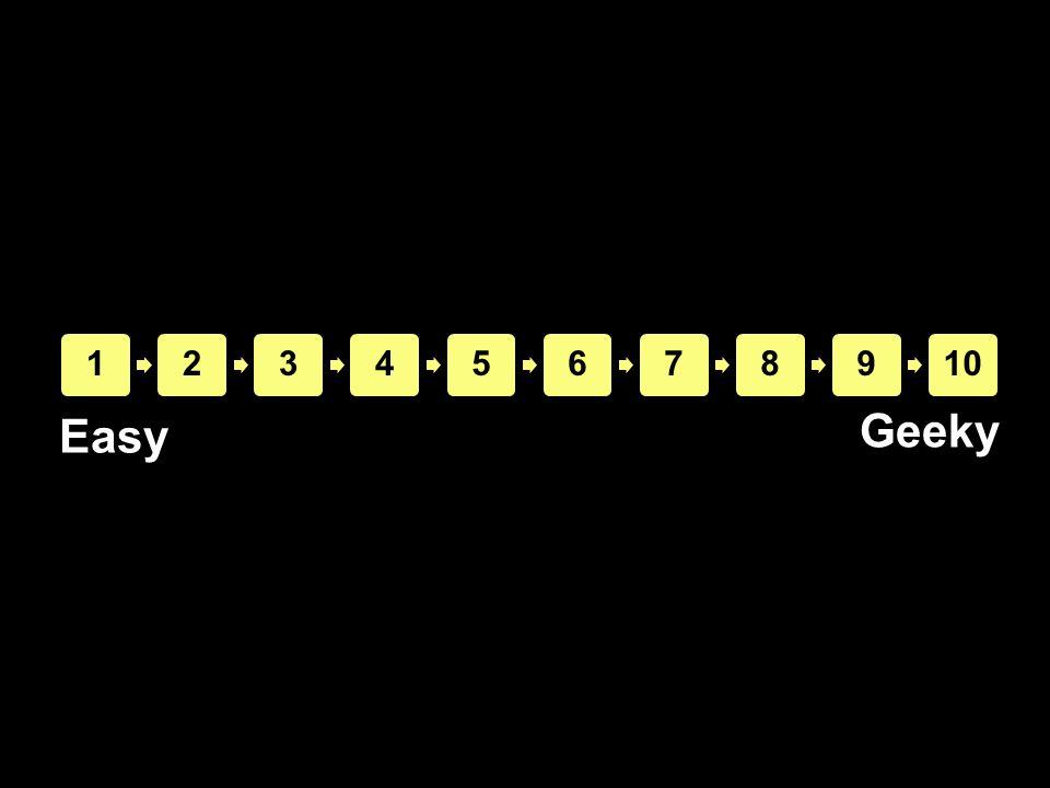 12345678910 Easy Geeky
