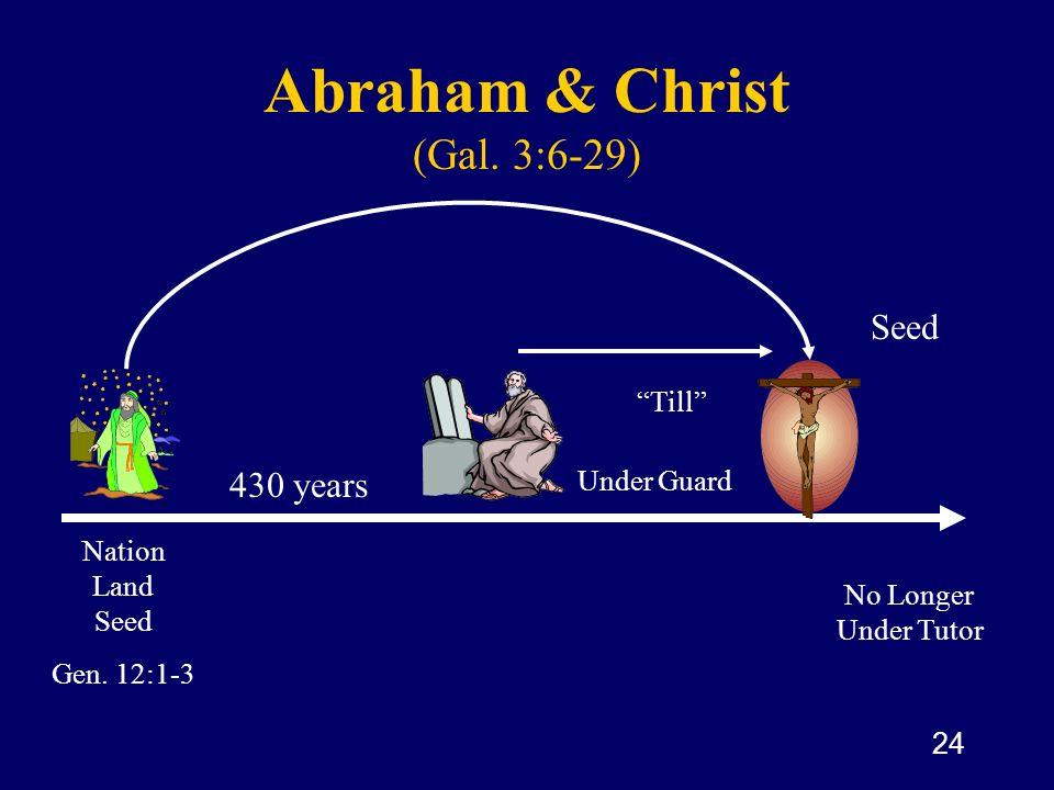 24 Abraham & Christ (Gal. 3:6-29) Nation Land Seed Gen. 12:1-3 430 years Till Under Guard No Longer Under Tutor Seed