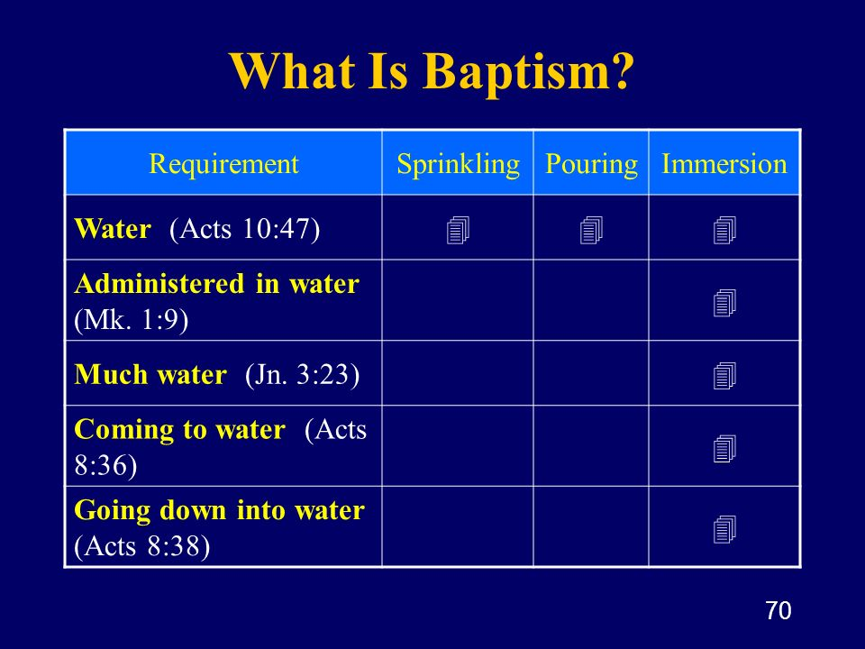 70 What Is Baptism? RequirementSprinklingPouringImmersion Water (Acts 10:47) Administered in water (Mk. 1:9) Much water (Jn. 3:23) Coming to water (Ac