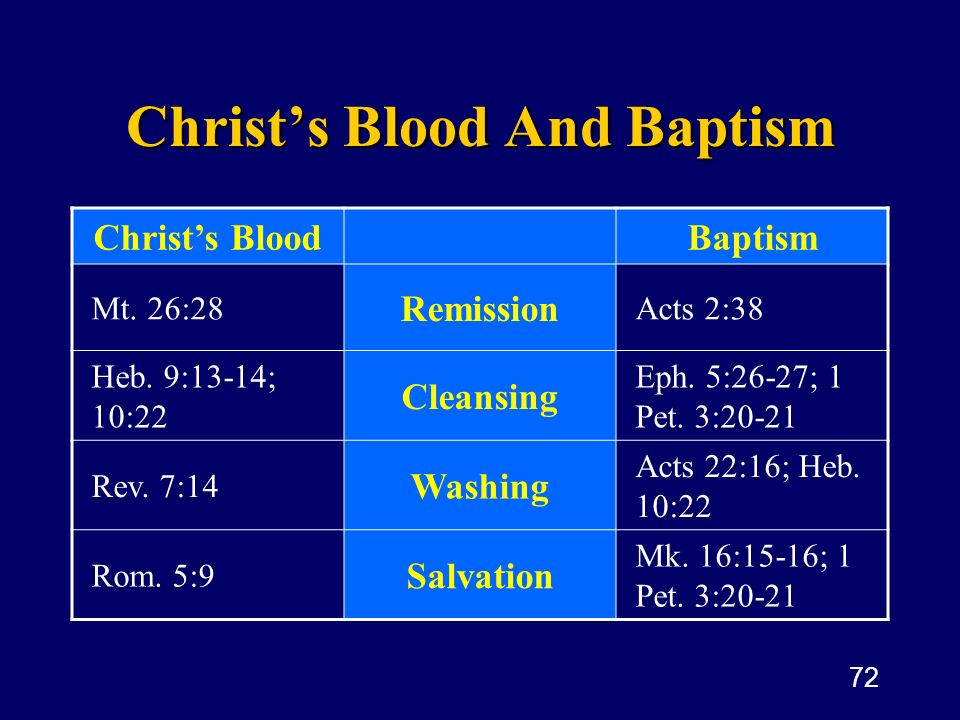 72 Christs Blood And Baptism Christs BloodBaptism Mt. 26:28 Remission Acts 2:38 Heb. 9:13-14; 10:22 Cleansing Eph. 5:26-27; 1 Pet. 3:20-21 Rev. 7:14 W