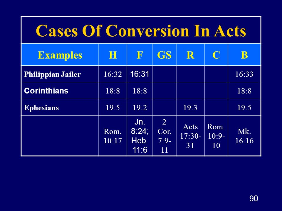 90 Cases Of Conversion In Acts ExamplesHFGSRCB Philippian Jailer16:32 16:31 16:33 Corinthians 18:8 Ephesians19:519:219:319:5 Rom. 10:17 Jn. 8:24; Heb.