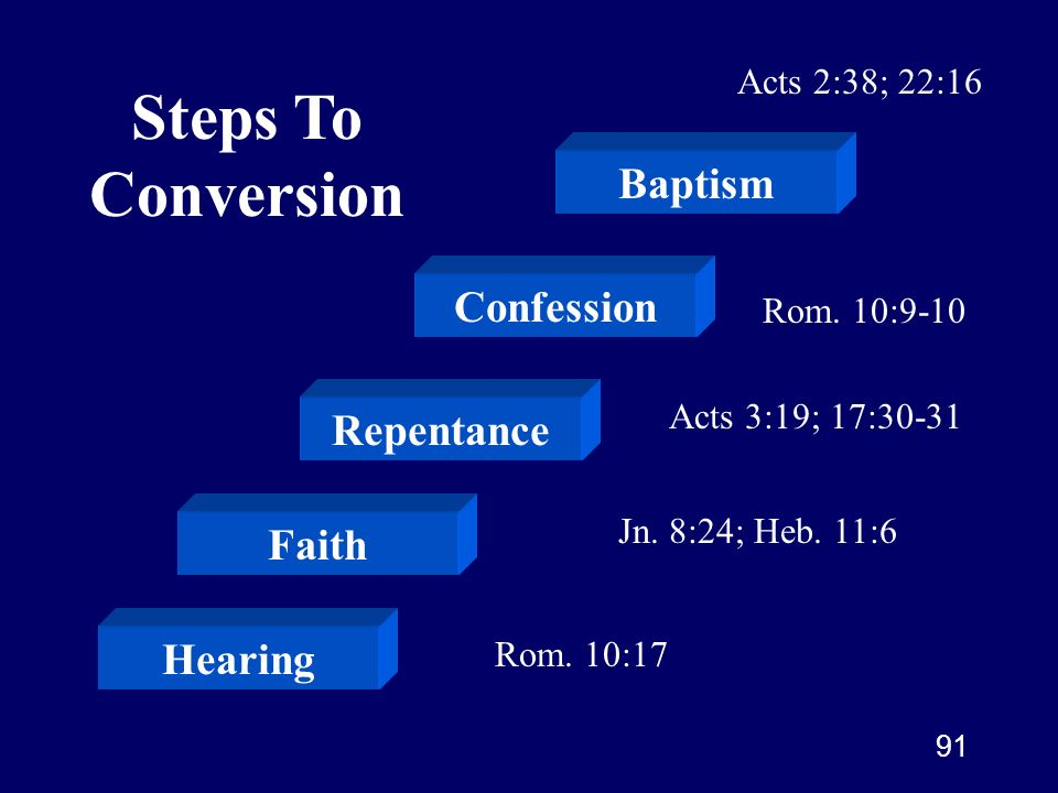 91 Hearing Faith Repentance Confession Baptism Rom. 10:17 Rom. 10:9-10 Acts 3:19; 17:30-31 Jn. 8:24; Heb. 11:6 Acts 2:38; 22:16 Steps To Conversion