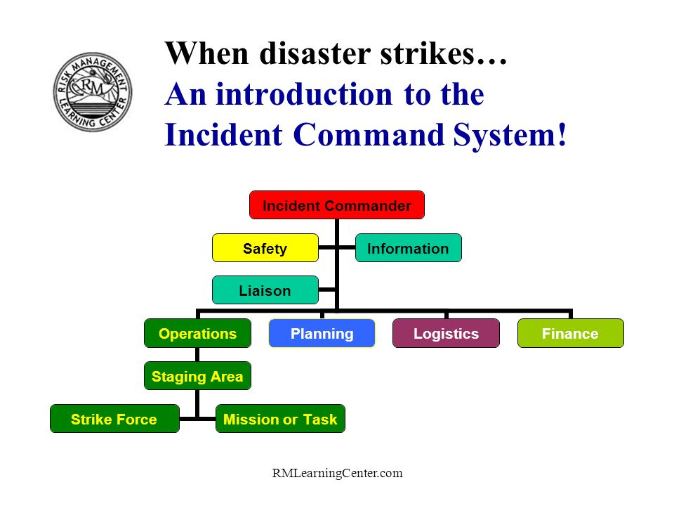 RMLearningCenter.com Before disaster strikes… Write, test, and maintain up-to-date contingency plans.