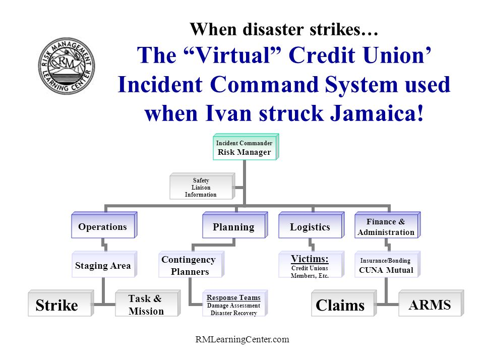 RMLearningCenter.com When disaster strikes… An introduction to the Incident Command System!