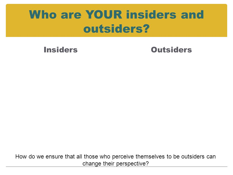Who are YOUR insiders and outsiders? InsidersOutsiders How do we ensure that all those who perceive themselves to be outsiders can change their perspe