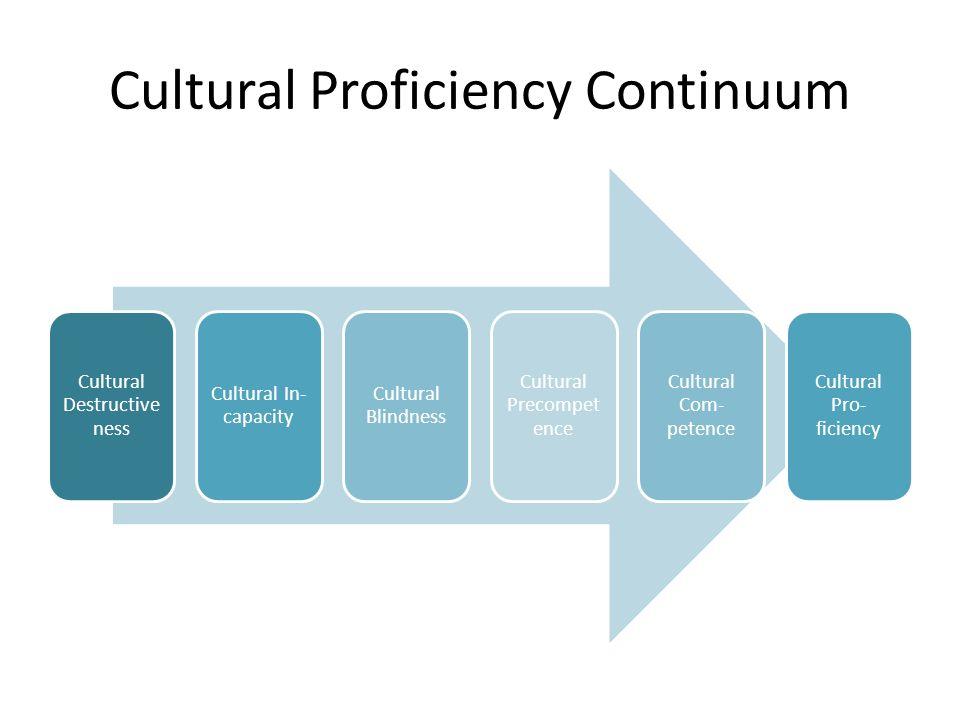 Cultural Proficiency Continuum Cultural Destructiv eness Cultural In- capacity Cultural Blindness Cultural Precompe tence Cultural Com- petence Cultural Pro- ficiency