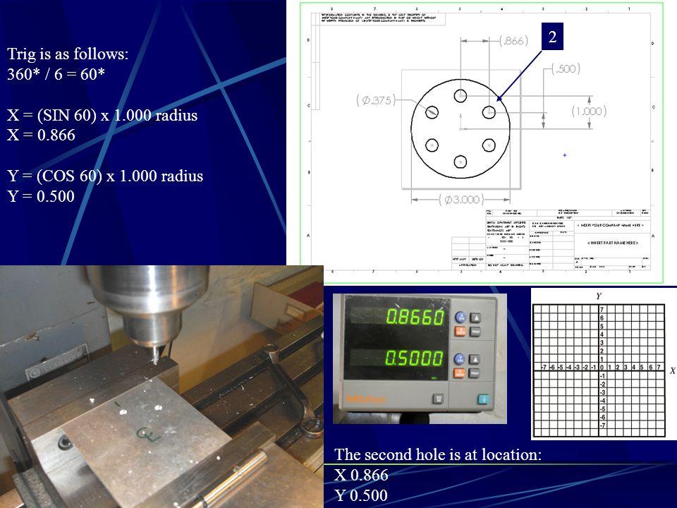 The second hole is at location: X 0.866 Y 0.500 1 2 Trig is as follows: 360* / 6 = 60* X = (SIN 60) x 1.000 radius X = 0.866 Y = (COS 60) x 1.000 radi