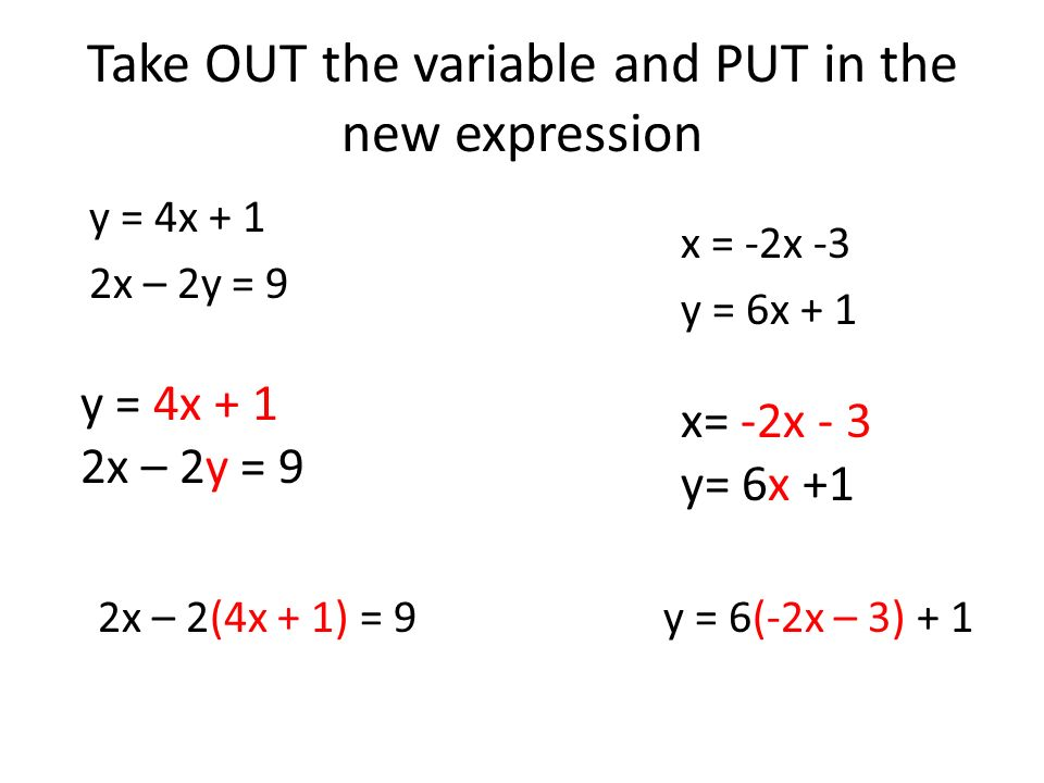 Take OUT the variable and PUT in the new expression y = 4x + 1 2x – 2y = 9 y = 4x + 1 2x – 2y = 9 y = 6(-2x – 3) + 1 x = -2x -3 y = 6x + 1 x= -2x - 3
