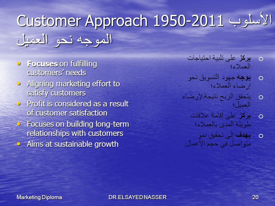 Marketing DiplomaDR.ELSAYED NASSER19 Selling Approach 1900 – 1950 الأسلوب الموجه نحو البيع Focuses on selling Focuses on selling Assumes that a good s