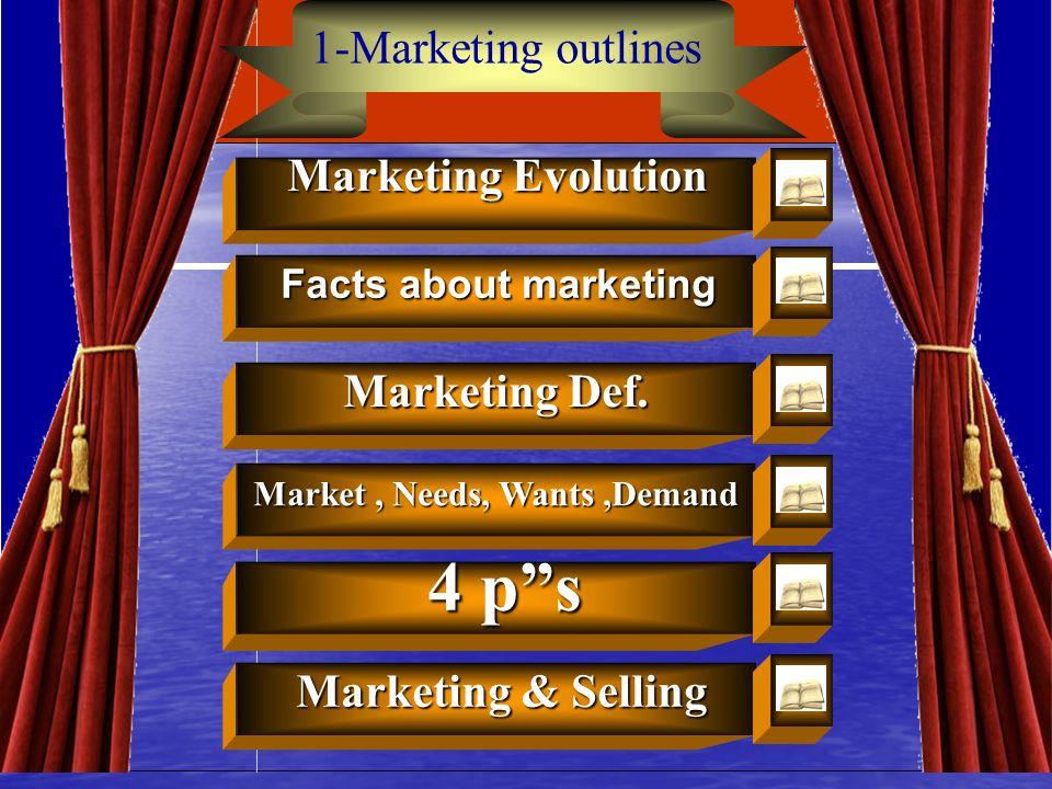 Marketing DiplomaDR.ELSAYED NASSER21 تطور الفكر التسويق التوجية بالتسويق التركيز على العميل بشكل متكامل واحتياجاته ورضاه الأرباح طويلة الأجل من خلال إ