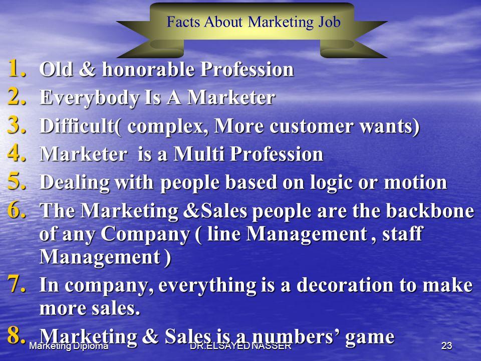 Marketing DiplomaDR.ELSAYED NASSER22 1-Marketing outlines Market, Needs, Wants,Demand Marketing Evolution Marketing & Selling Marketing & Selling 4 ps