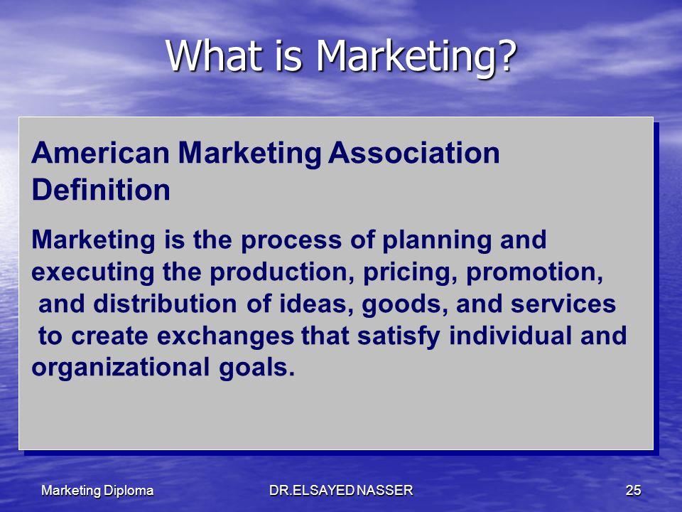 Marketing DiplomaDR.ELSAYED NASSER24 supervisor Top Management الإدارة العليا فريق العمل team المنافسين Competitors Market السوق