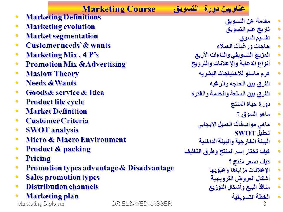 DR.ELSAYED NASSER 2 Marketing Diploma مهارات علم التسويق Marketing Skills بسم الله الرحمن الرحيم د / السيد ناصر 18 Years Experience in Pharmaceutical