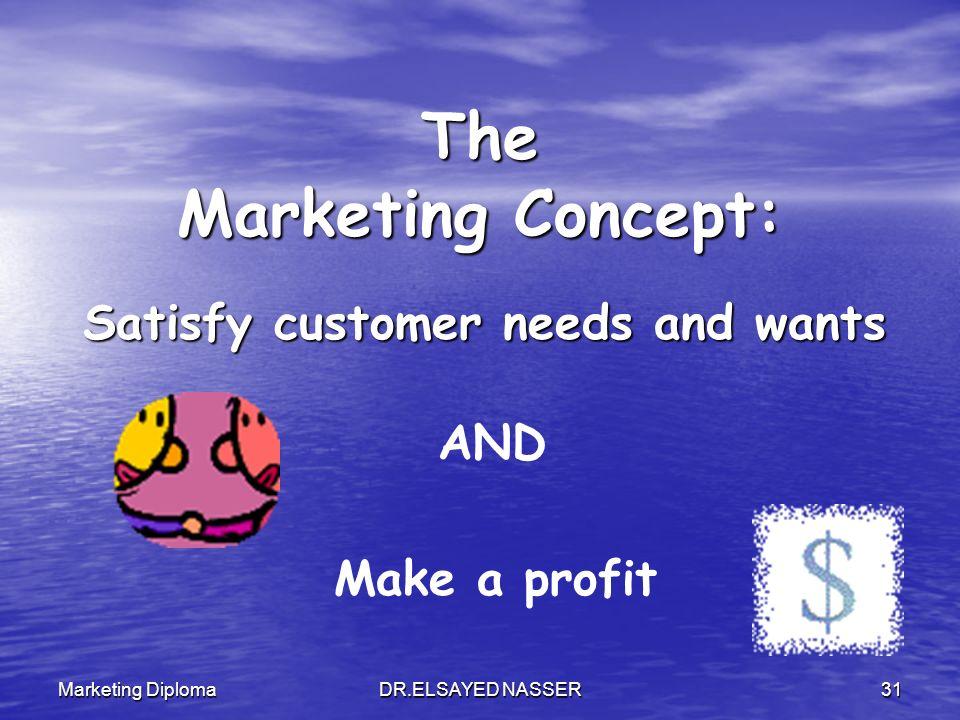 Marketing DiplomaDR.ELSAYED NASSER30 مفهوم التسويق تعريف التسويق: استقطاب العملاء الجدد والمحافظة على العملاء الحاليين وتحقيق رغباتهم. مفهوم التسويق ا