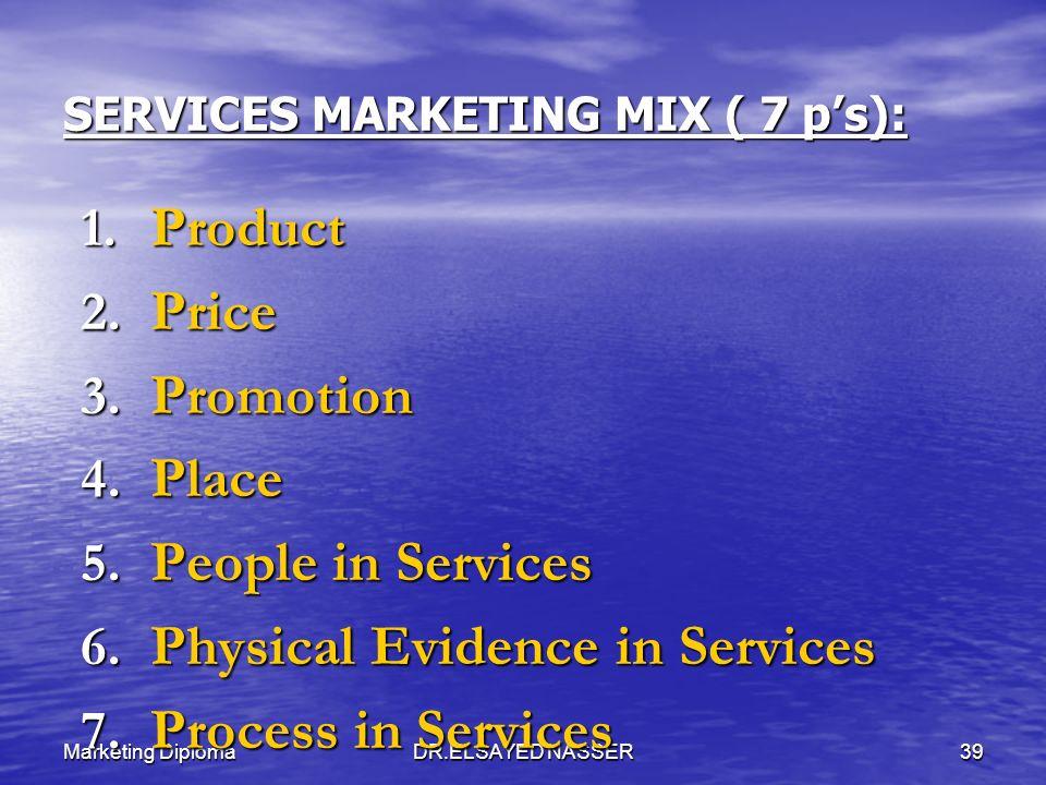 Marketing DiplomaDR.ELSAYED NASSER38 خصائص الخدمات الخدمة الأساسية (غير ملموسة) العلامة الاجراءات امكانية الوصول الجودة خدمات مصاحبة الأشياء الملموسة