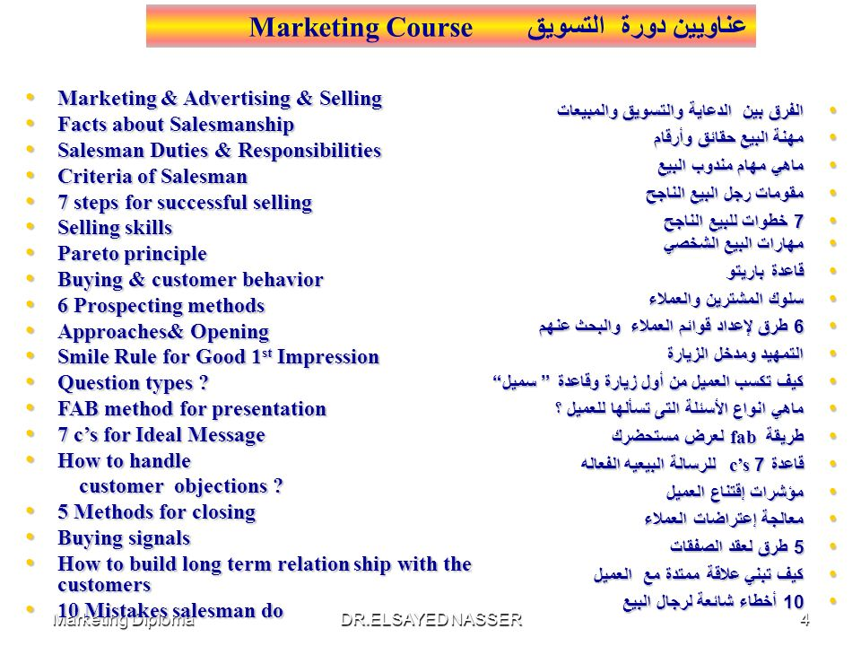 Marketing DiplomaDR.ELSAYED NASSER54 Core Concepts of Marketing Need – food ( is a must ) Need – food ( is a must ) Want – Pizza, Burger, French fry s ( translation of a need as per our experience ) Want – Pizza, Burger, French fry s ( translation of a need as per our experience ) Demand – Burger ( translation of a want as per our willingness and ability to buy ) Demand – Burger ( translation of a want as per our willingness and ability to buy ) Desire – Have a Burger in a five star hotel Desire – Have a Burger in a five star hotel