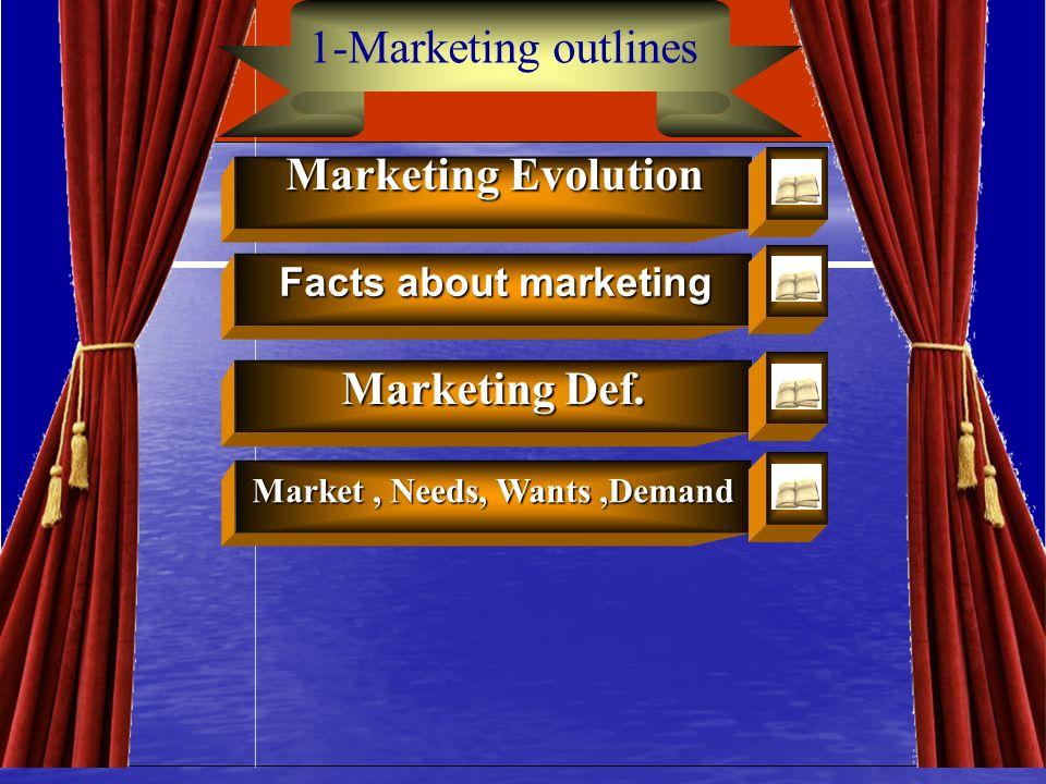 Marketing DiplomaDR.ELSAYED NASSER41 دورة حياة المنتج Product Life Cycle