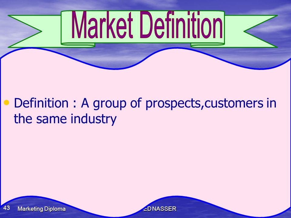 Marketing DiplomaDR.ELSAYED NASSER42 1-Marketing outlines Market, Needs, Wants,Demand Marketing Evolution Facts about marketing Facts about marketing