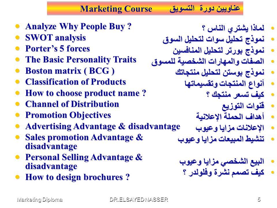 Marketing DiplomaDR.ELSAYED NASSER4 الفرق بين الدعاية والتسويق والمبيعات الفرق بين الدعاية والتسويق والمبيعات مهنة البيع حقائق وأرقام مهنة البيع حقائق