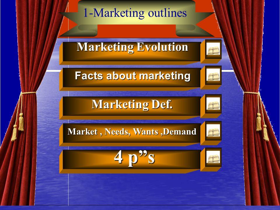 Marketing DiplomaDR.ELSAYED NASSER58 Marketing Skills Diploma Objectives : Marketing Skills Diploma Objectives : CMarketing Evolution CFacts About Mar