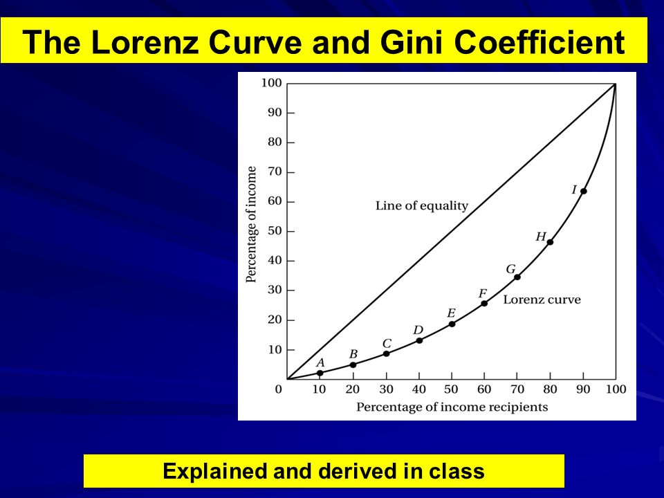 The Lorenz Curve and Gini Coefficient Explained and derived in class