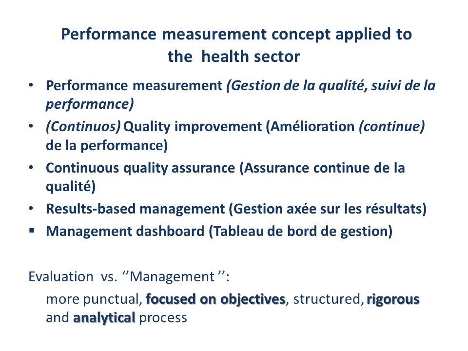 Performance measurement concept applied to the health sector Performance measurement (Gestion de la qualité, suivi de la performance) (Continuos) Qual