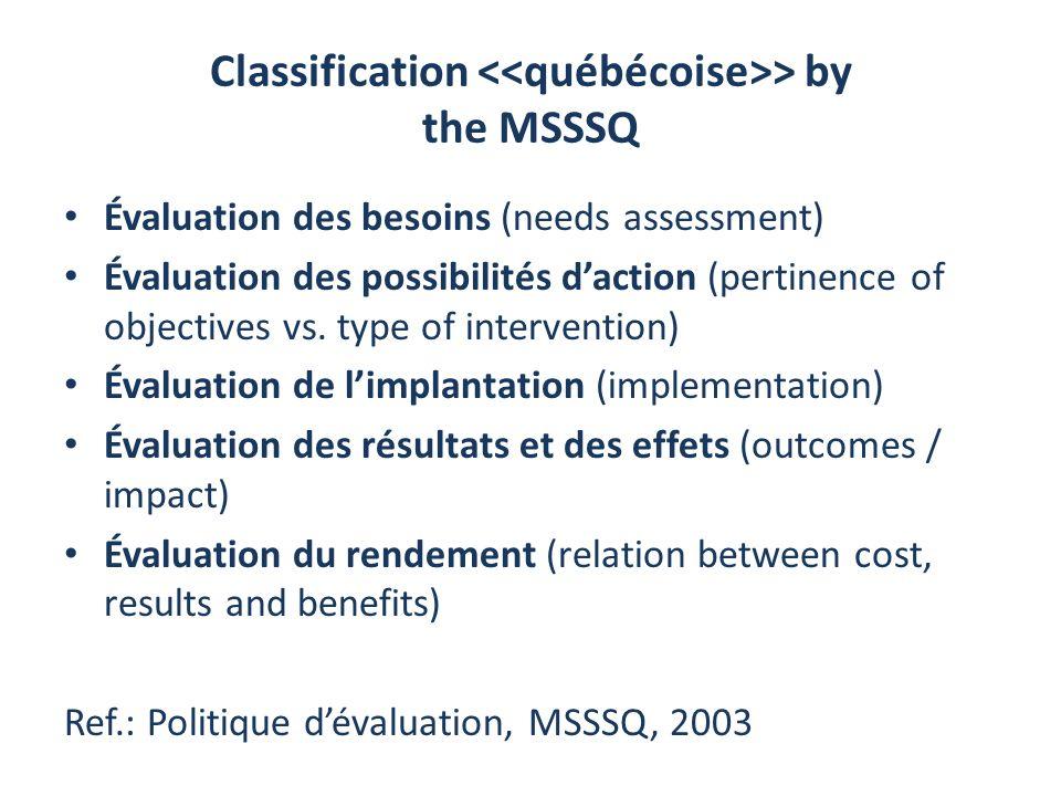 Classification > by the MSSSQ Évaluation des besoins (needs assessment) Évaluation des possibilités daction (pertinence of objectives vs. type of inte