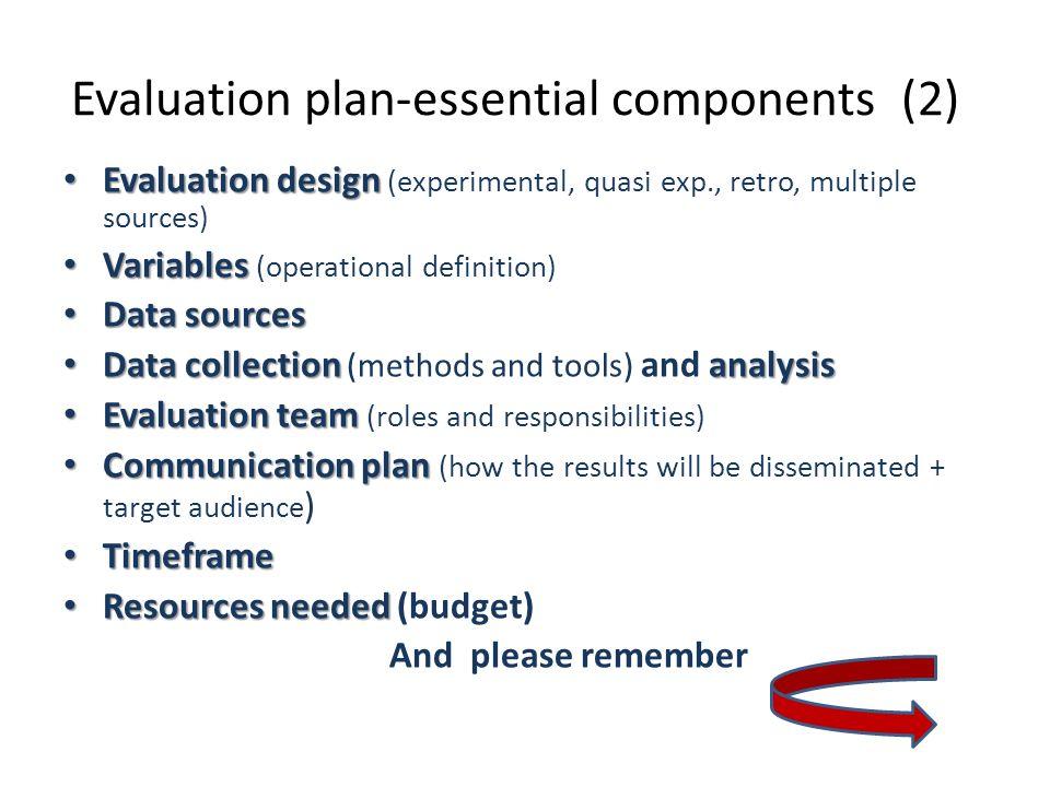 Evaluation plan-essential components (2) Evaluation design Evaluation design (experimental, quasi exp., retro, multiple sources) Variables Variables (