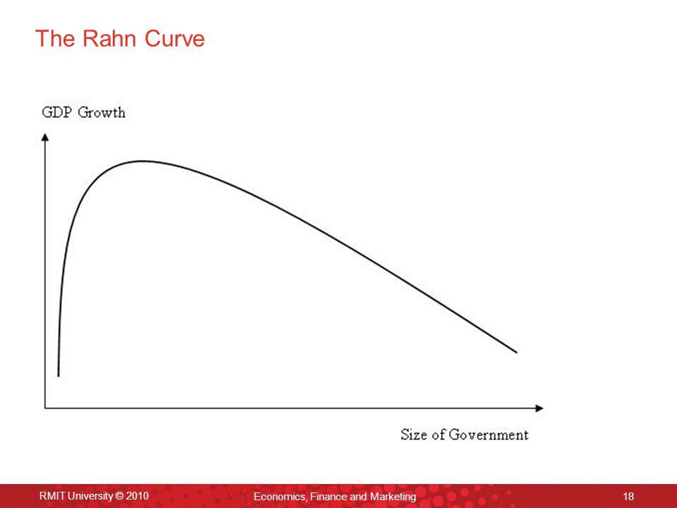 RMIT University © 2010 Economics, Finance and Marketing 18 The Rahn Curve