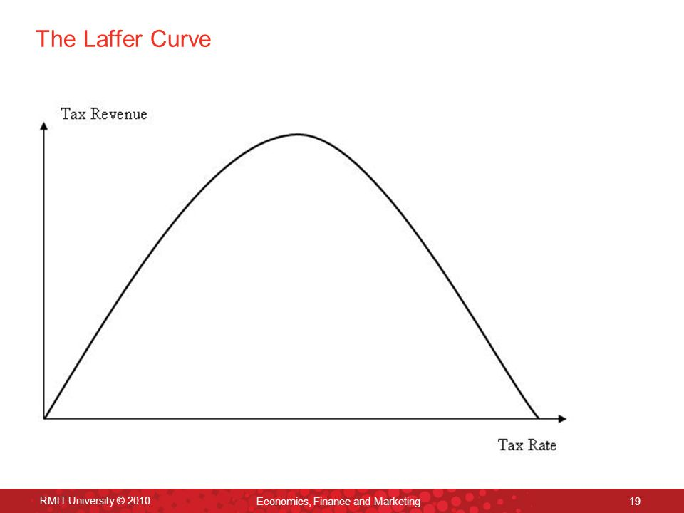 RMIT University © 2010 Economics, Finance and Marketing 19 The Laffer Curve